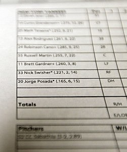 Boston Red Sox v New York Yankees lineup card