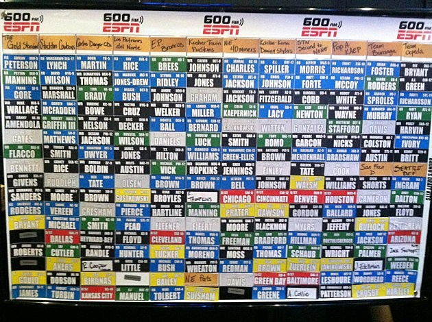 Team 600   s First Ever Commissioner Fantasy Football DraftEspn Fantasy Football Draft Board